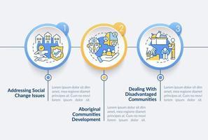 o progresso da sociedade tem como alvo o modelo de infográfico de vetor. elementos de design de esboço de apresentação de mudanças sociais. visualização de dados com 3 etapas. gráfico de informações da linha do tempo do processo. layout de fluxo de trabalho com ícones de linha vetor
