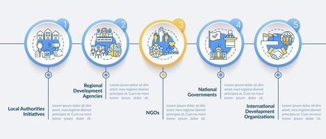 programas de progresso da sociedade vetor modelo infográfico. elementos de design do esboço da apresentação das ongs. visualização de dados com 5 etapas. gráfico de informações da linha do tempo do processo. layout de fluxo de trabalho com ícones de linha