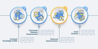 o progresso da sociedade beneficia o modelo de infográfico de vetor. elementos de design de esboço de apresentação de capacitação. visualização de dados com 4 etapas. gráfico de informações da linha do tempo do processo. layout de fluxo de trabalho com ícones de linha vetor