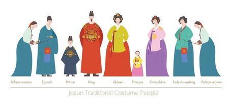 a família real e os servos da dinastia Joseon na Coréia. vetor