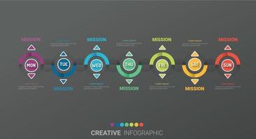 linha do tempo de negócios para 7 dias, 7 opções, vetor de design de infográficos de linha do tempo