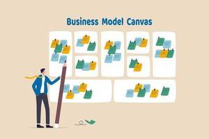 escrever o modelo de negócios, plano do empreendedor para iniciar novos negócios, apresentar ou brainstorm para obter o conceito de ideias de sucesso, empresário inteligente segurando o lápis depois de terminar de escrever a tela do modelo de negócios. vetor