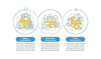 tipos de sociedades vetor modelo infográfico. suburbanos, elementos de design do esboço da apresentação da vida da cidade. visualização de dados com 3 etapas. gráfico de informações da linha do tempo do processo. layout de fluxo de trabalho com ícones de linha