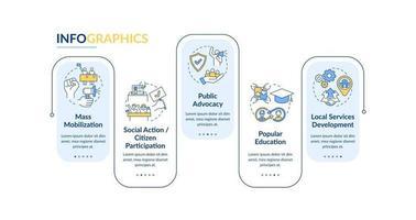 modelo de infográfico de vetor de mudança de sociedade. elementos de design de esboço de apresentação de educação popular. visualização de dados com 5 etapas. gráfico de informações da linha do tempo do processo. layout de fluxo de trabalho com ícones de linha