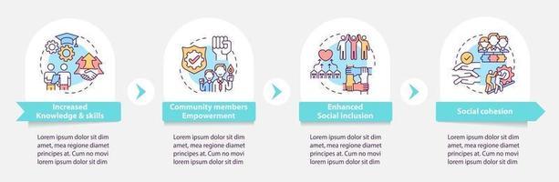 valores de crescimento da sociedade vetor modelo infográfico. elementos de design de esboço de apresentação de inclusão social. visualização de dados com 4 etapas. gráfico de informações da linha do tempo do processo. layout de fluxo de trabalho com ícones de linha