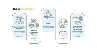 programas da sociedade vetor modelo infográfico. apresentação de iniciativas locais delineia elementos de design. visualização de dados com 5 etapas. gráfico de informações da linha do tempo do processo. layout de fluxo de trabalho com ícones de linha