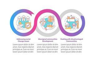 modelo de infográfico de vetor de sociedade alvo. elementos de design de esboço de apresentação de comunidade aborígene. visualização de dados com 3 etapas. gráfico de informações da linha do tempo do processo. layout de fluxo de trabalho com ícones de linha