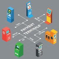 ilustração vetorial de infográficos isométricos de máquinas de venda automática vetor