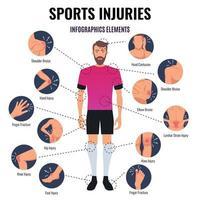 ilustração vetorial de infográficos de lesões esportivas vetor
