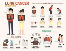 infográfico de câncer de pulmão. ilustração em vetor. vetor