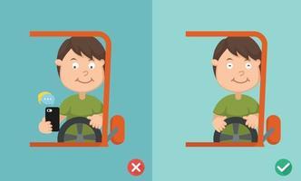 sem mensagens de texto, sem falar, caminhos certos e errados para evitar acidentes de carro. Ilustração em vetor