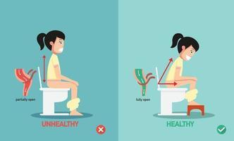 posições insalubres vs saudáveis para ilustração de defecar, vetor