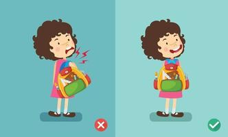 maneiras certas e erradas para ilustração de pé de mochila, vetor
