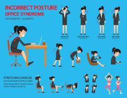 infográfico de síndrome de escritório, ilustração vetorial vetor