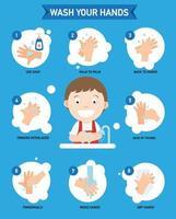 como lavar as mãos corretamente infográfico, ilustração vetorial. vetor