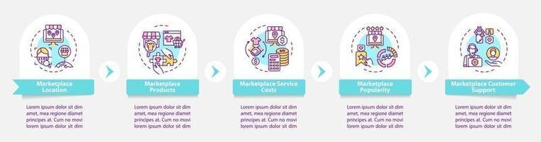Modelo de infográfico de vetor de escolha de e-marketplace. armazenar popularidade apresentação estrutura de tópicos de design. visualização de dados com 5 etapas. gráfico de informações da linha do tempo do processo. layout de fluxo de trabalho com ícones de linha