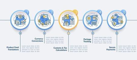 modelo de infográfico de vetor de mercado global. pacote de rastreamento de elementos de design de esboço de apresentação visualização de dados com 5 etapas. gráfico de informações da linha do tempo do processo. layout de fluxo de trabalho com ícones de linha