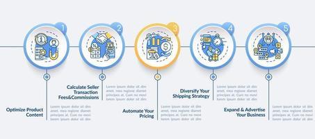 Modelo de infográfico de vetor de sucesso de e-marketplace. elementos de design do esboço da apresentação da estratégia de transporte. visualização de dados com 5 etapas. gráfico de informações da linha do tempo do processo. layout de fluxo de trabalho com ícones de linha