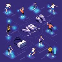 ilustração vetorial de fluxograma isométrico de esportes vr vetor