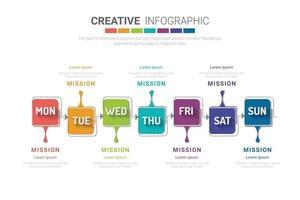 apresentação do conceito de negócios com 7 etapas por semana, cronograma de negócios por 7 dias vetor