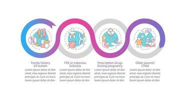 modelo de infográfico de vetor de fatores de risco asd. elementos de design de esboço de apresentação de herança. visualização de dados com 4 etapas. gráfico de informações da linha do tempo do processo. layout de fluxo de trabalho com ícones de linha