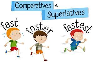 Comparativos e superlativos palavra para rápido vetor