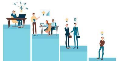 hierarquia de negócios em uma equipe, estágios de crescimento - vetor