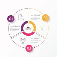 template infográfico de círculo básico com 3 etapas, processo ou opções, gráfico de processo, usado para diagrama de processo, apresentações, layout de fluxo de trabalho, fluxograma, infografia. ilustração em vetor eps10.