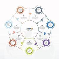 template infográfico de círculo básico com 7 etapas, processo ou opções, gráfico de processo, usado para diagrama de processo, apresentações, layout de fluxo de trabalho, fluxograma, infografia. ilustração em vetor eps10.