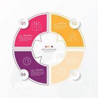 template infográfico de círculo básico com 4 etapas, processo ou opções, gráfico de processo, usado para diagrama de processo, apresentações, layout de fluxo de trabalho, fluxograma, infografia. ilustração em vetor eps10.