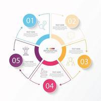 template infográfico de círculo básico com 5 etapas, processo ou opções, gráfico de processo, usado para diagrama de processo, apresentações, layout de fluxo de trabalho, fluxograma, infografia. ilustração em vetor eps10.