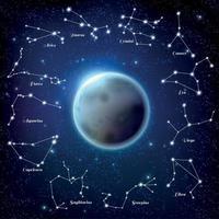 ilustração em vetor cartaz composição circular constelações