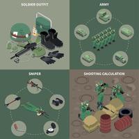 ilustração em vetor conceito projeto exército 2x2