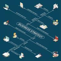 ilustração em vetor fluxograma isométrico estratégia de negócios