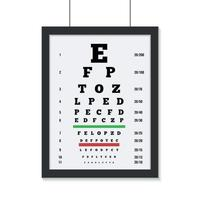 ilustração vetorial de cartaz de cuidados com os olhos vetor