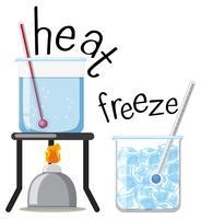 Experimento científico com calor e congelamento vetor