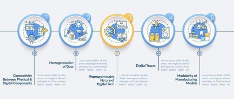 modelo de infográfico de vetor de características de gêmeo digital