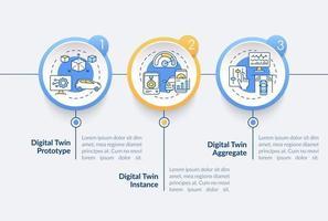 modelo de infográfico de vetor de tipos de gêmeos digitais