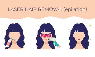 depilação a laser no rosto. etapas do procedimento. vetor