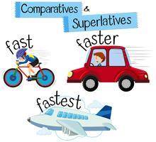 Comparativos e superlativos para palavra rápida vetor