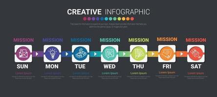 cronograma de negócios para 7 dias, vetor de design de infográficos