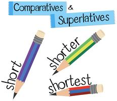 Comparativos e Superlativos Curto vetor