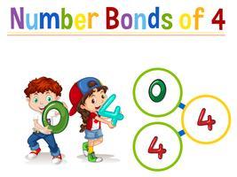 Ligações numéricas de quatro vetor