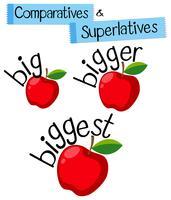Gramática inglesa para comparativos e superlativos com palavra grande vetor