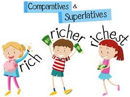 Gramática inglesa para comparativos e superlativos com crianças e palavras ricas vetor