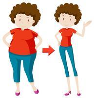 Uma mulher gorda, perdendo peso vetor