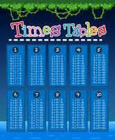 um azul mesas de tempos de matemática vetor