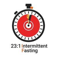 23-1 jejum intermitente se forma de alimentação diária para dieta para perda de peso. vetor