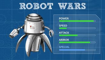 Design avançado robô com placa de recurso