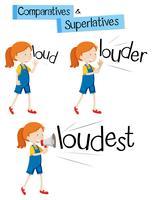 Comparativos e superlativos para palavras barulhentas vetor